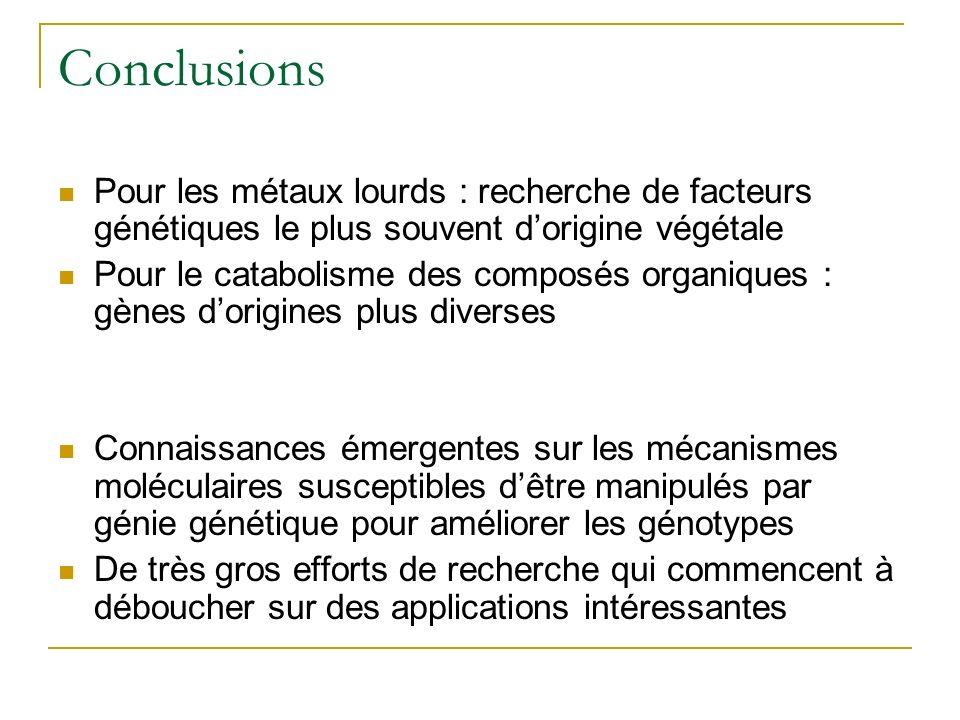 Conclusions Pour les métaux lourds : recherche de facteurs génétiques le plus souvent d'origine végétale.