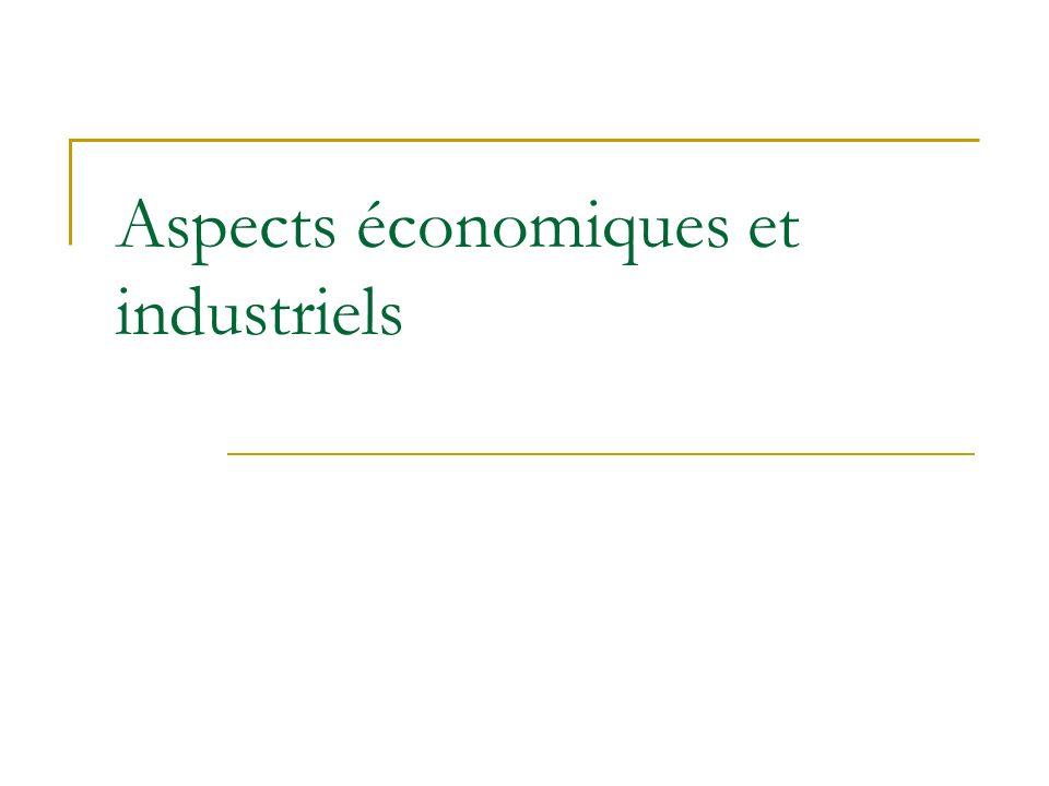 Aspects économiques et industriels