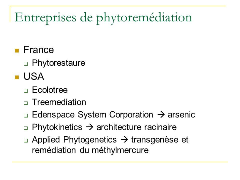 Entreprises de phytoremédiation