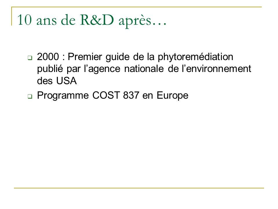 10 ans de R&D après… 2000 : Premier guide de la phytoremédiation publié par l'agence nationale de l'environnement des USA.