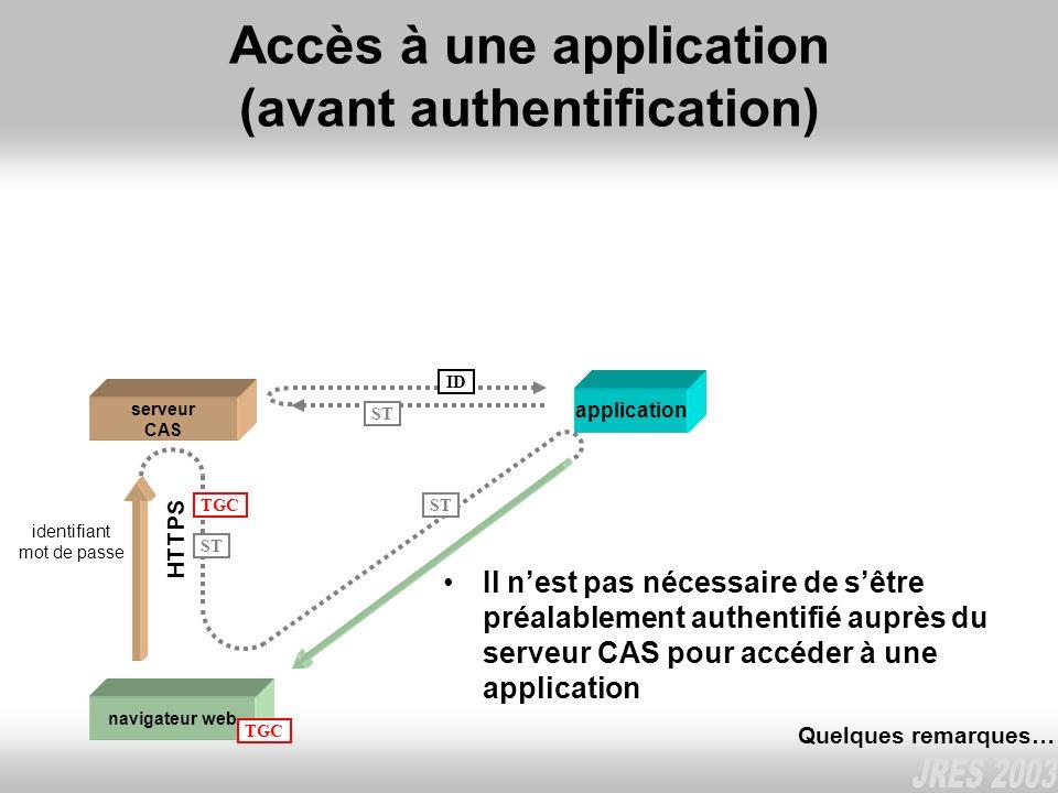 Accès à une application (avant authentification)