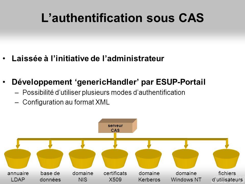 L'authentification sous CAS