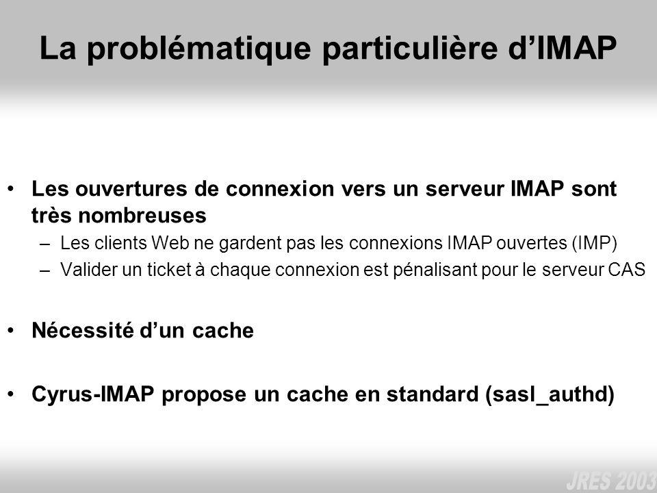 La problématique particulière d'IMAP