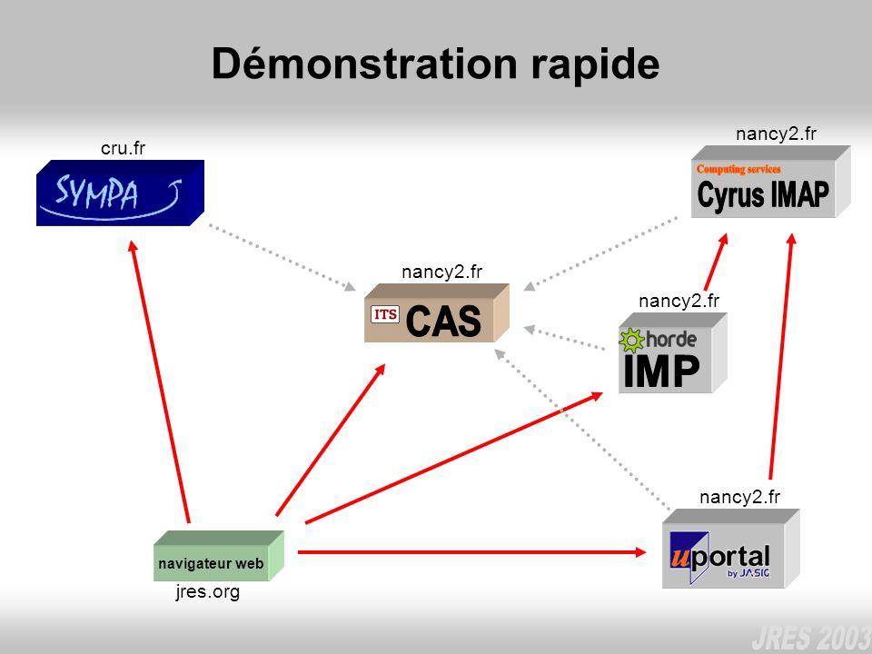 Démonstration rapide Computing services Cyrus IMAP CAS IMP nancy2.fr
