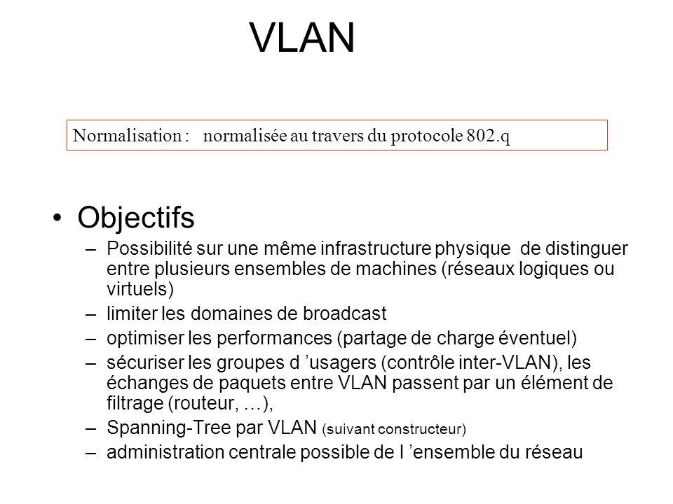 VLAN Normalisation : normalisée au travers du protocole 802.q. Objectifs.