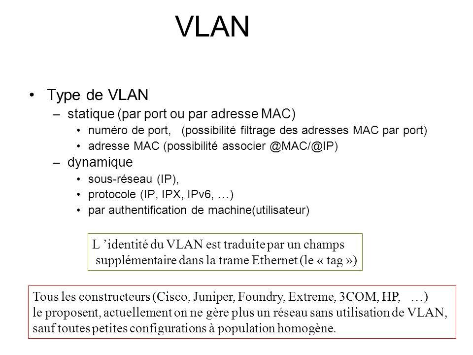 VLAN Type de VLAN statique (par port ou par adresse MAC) dynamique