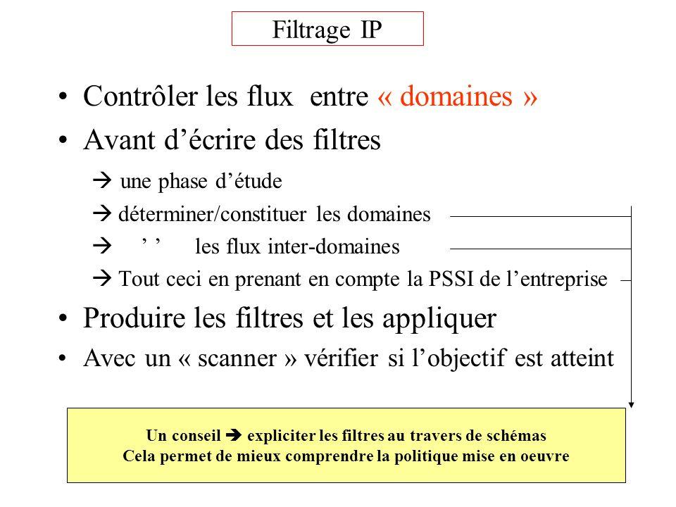Contrôler les flux entre « domaines » Avant d'écrire des filtres