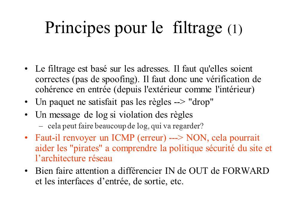Principes pour le filtrage (1)