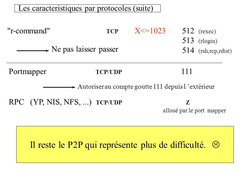 Il reste le P2P qui représente plus de difficulté. 