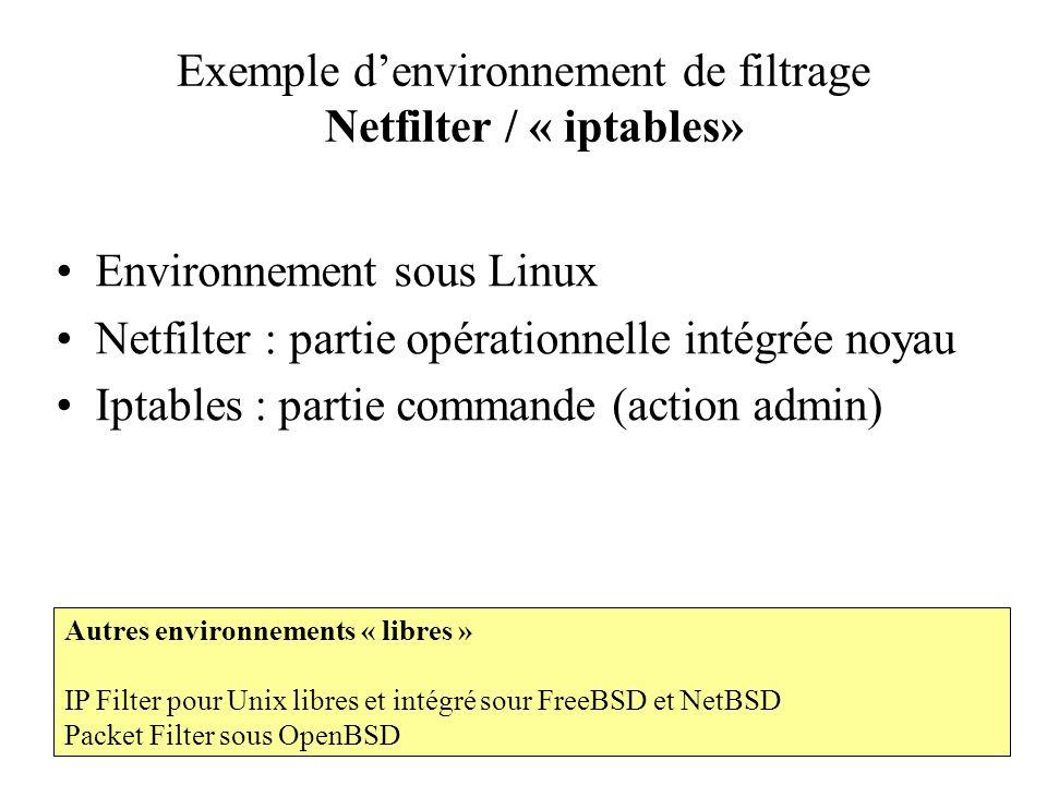 Exemple d'environnement de filtrage Netfilter / « iptables»