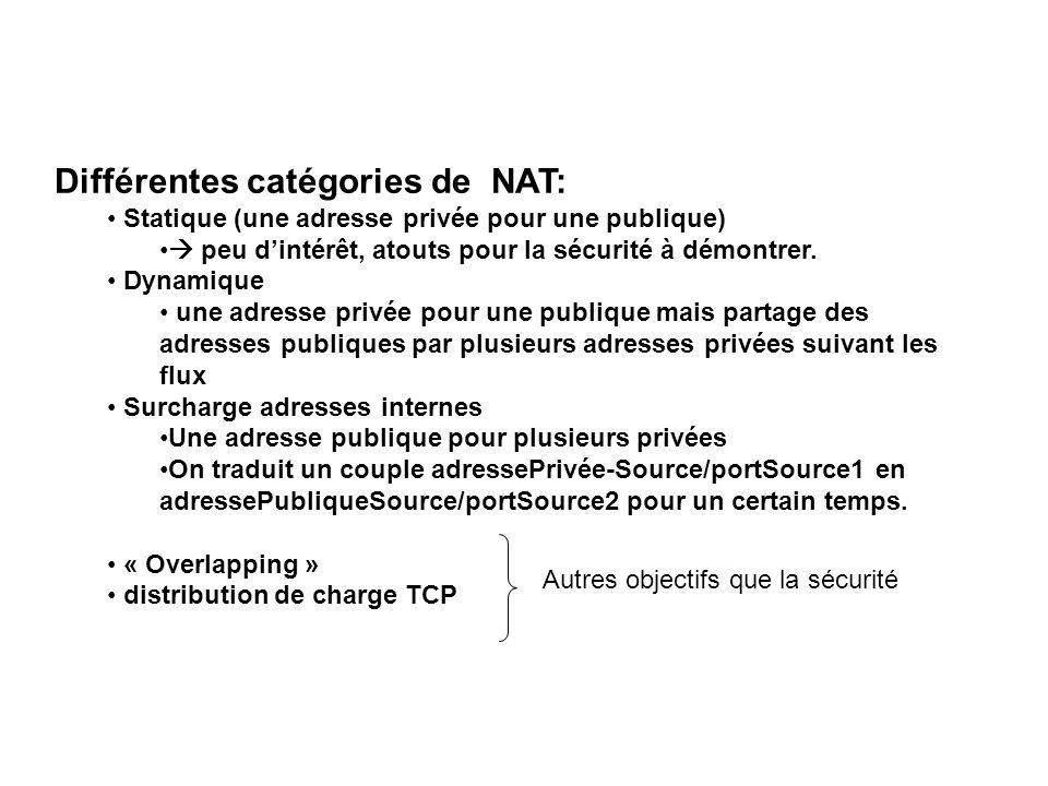 Différentes catégories de NAT: