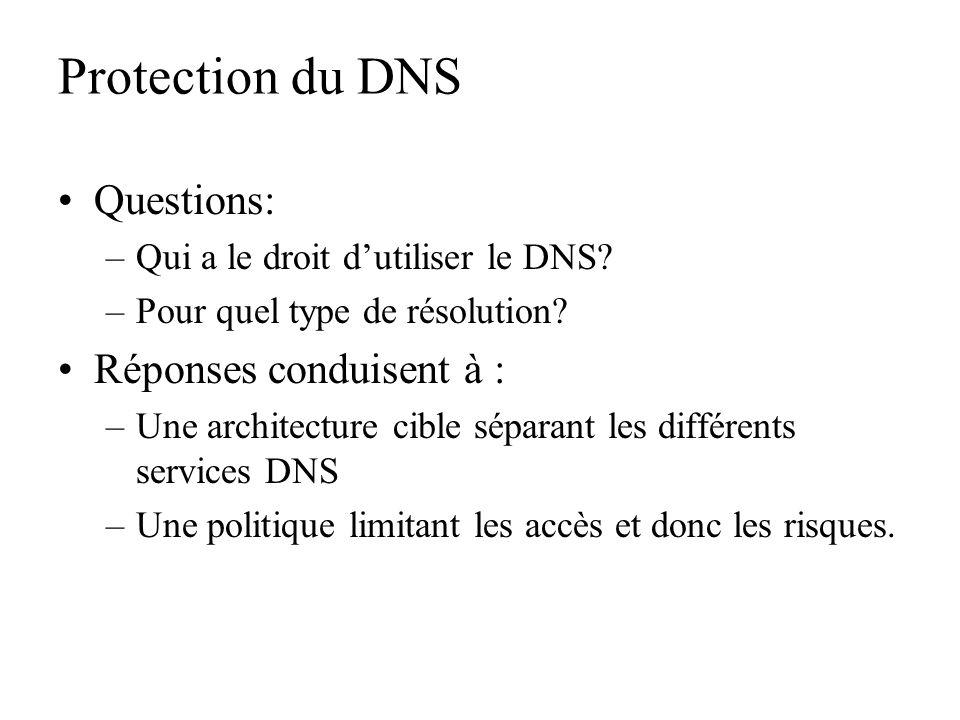 Protection du DNS Questions: Réponses conduisent à :