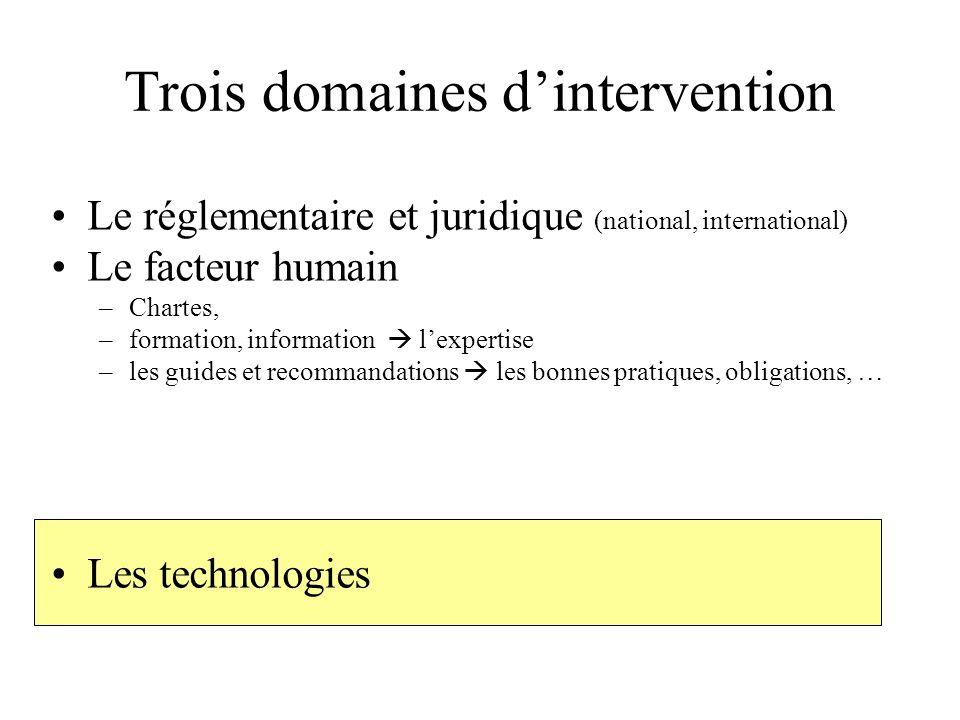 Trois domaines d'intervention