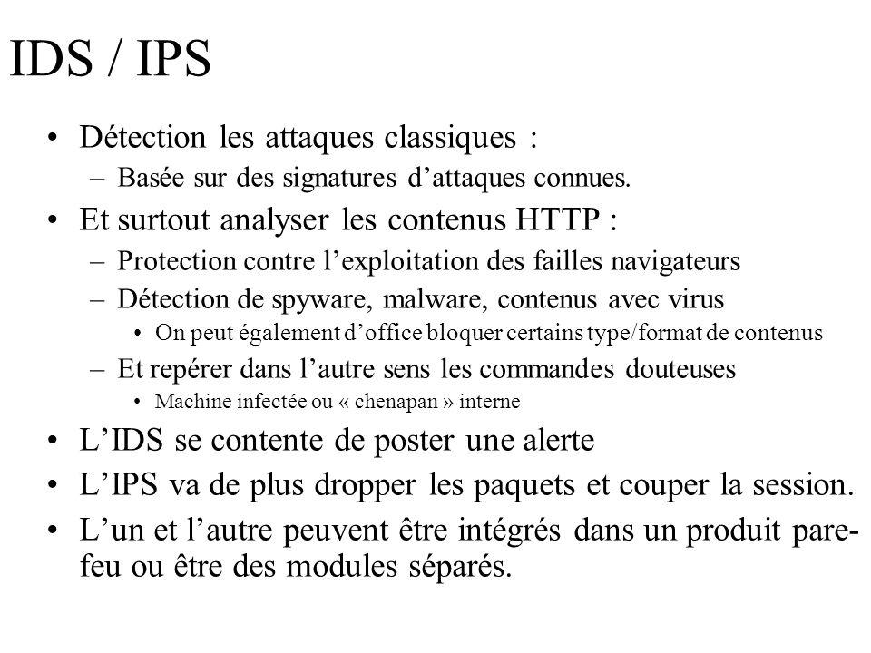 IDS / IPS Détection les attaques classiques :