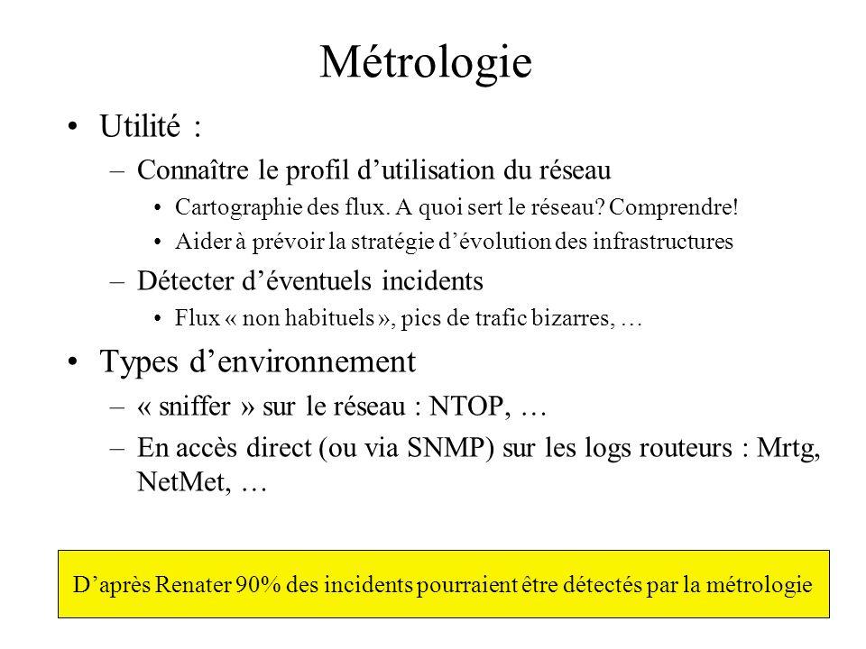 Métrologie Utilité : Types d'environnement