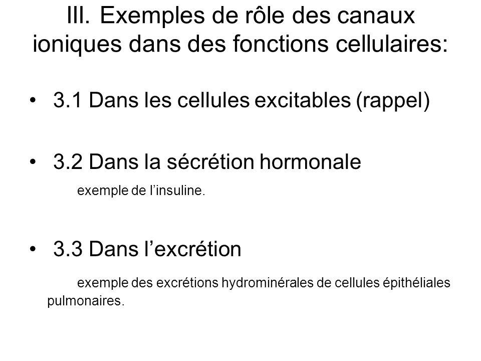 III. Exemples de rôle des canaux ioniques dans des fonctions cellulaires: