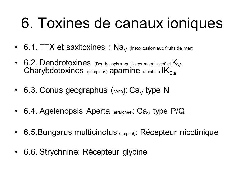 6. Toxines de canaux ioniques