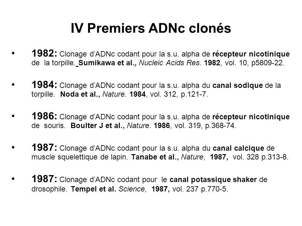 IV Premiers ADNc clonés