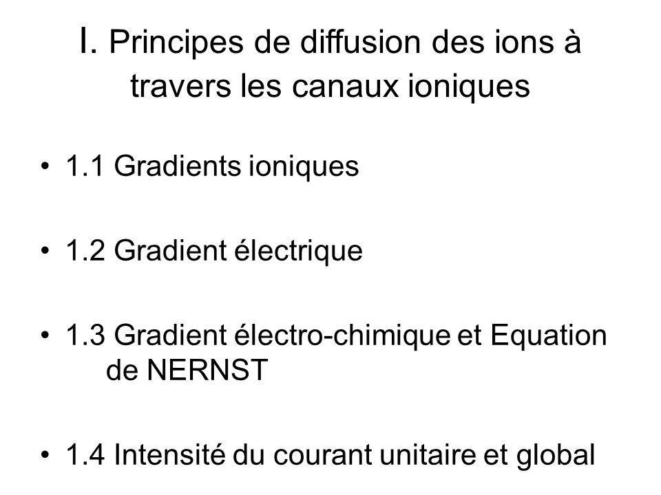 I. Principes de diffusion des ions à travers les canaux ioniques