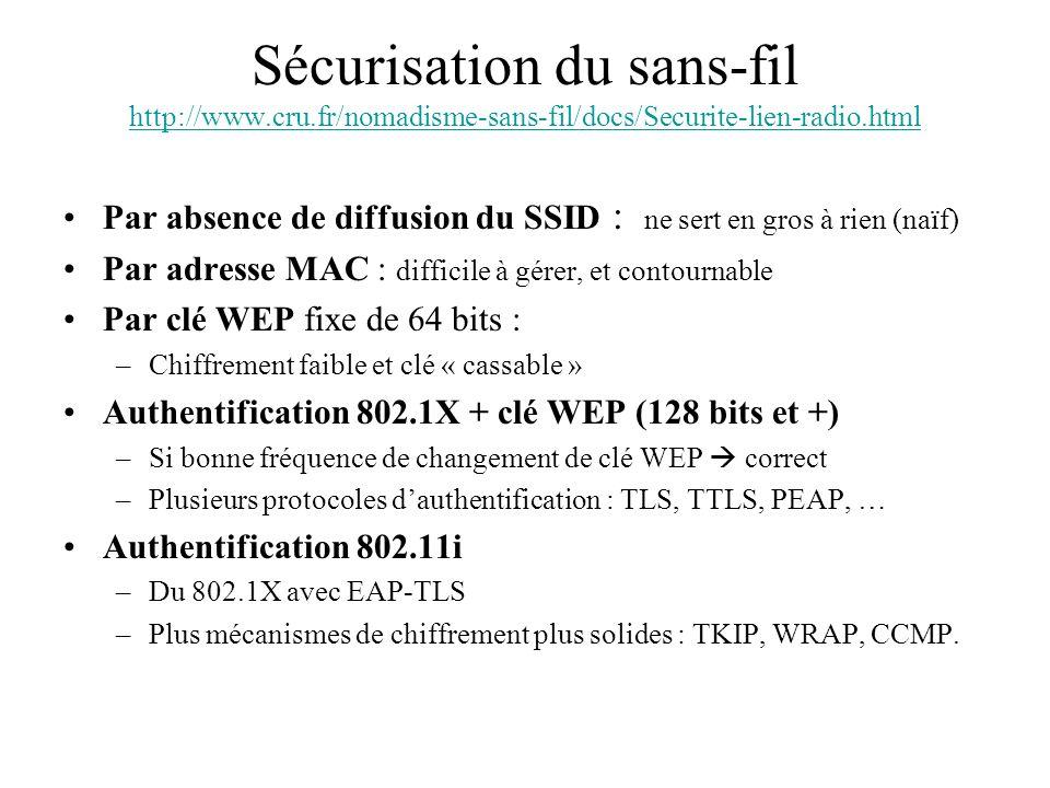 Sécurisation du sans-fil http://www. cru