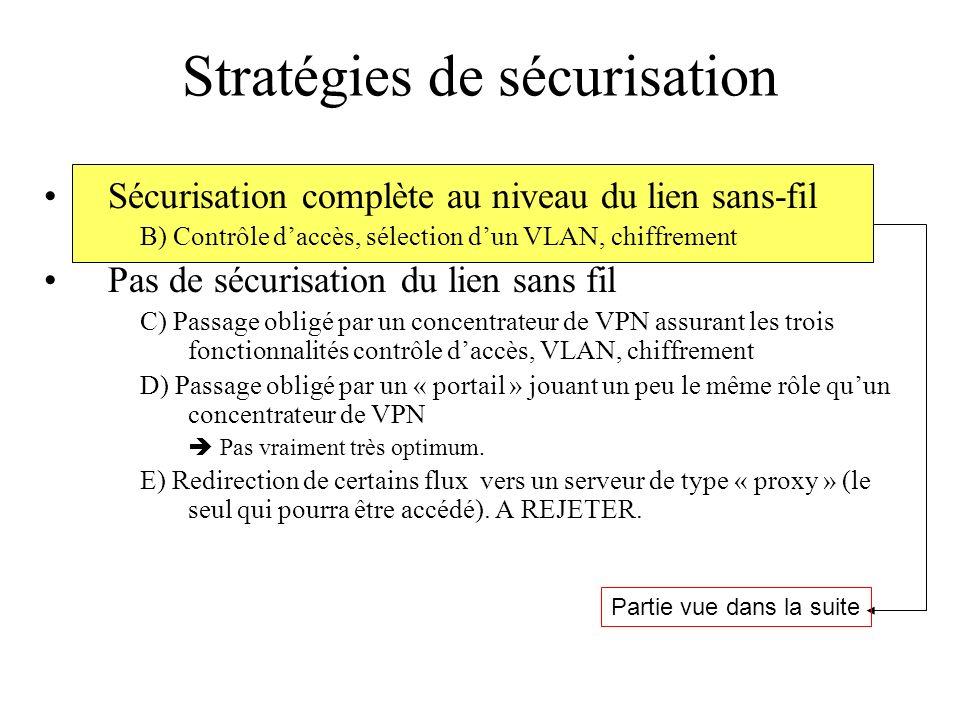 Stratégies de sécurisation
