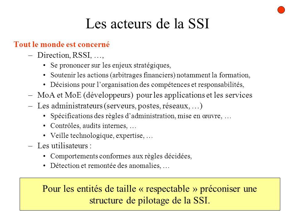 Les acteurs de la SSI Tout le monde est concerné. Direction, RSSI, …, Se prononcer sur les enjeux stratégiques,