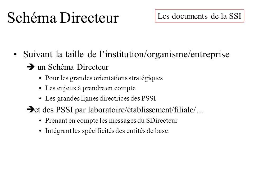 Schéma Directeur Les documents de la SSI. Suivant la taille de l'institution/organisme/entreprise.