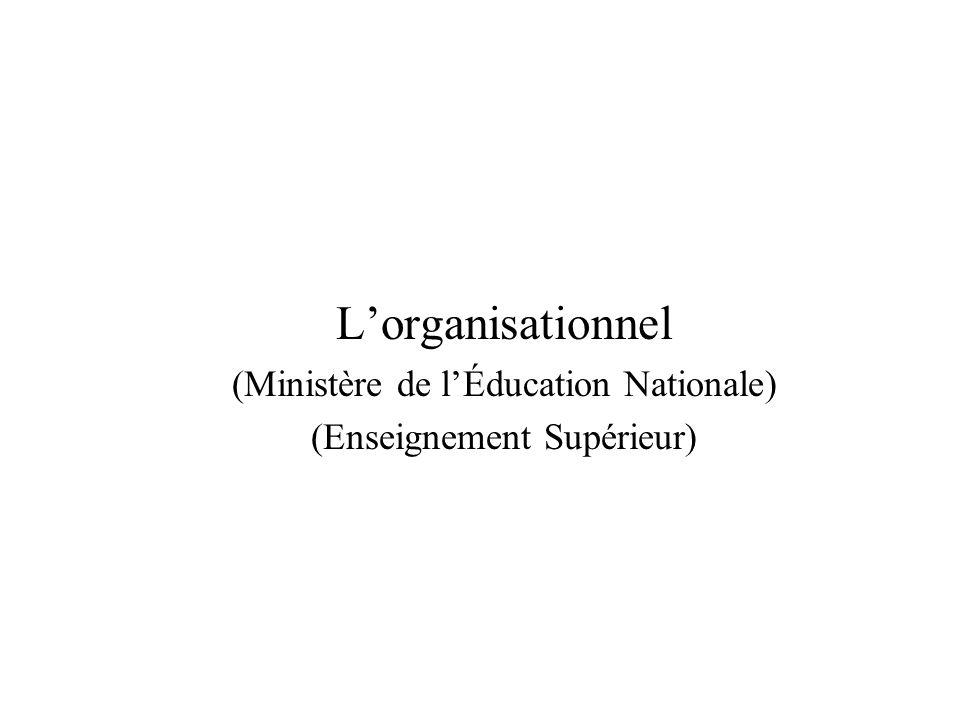 L'organisationnel (Ministère de l'Éducation Nationale)