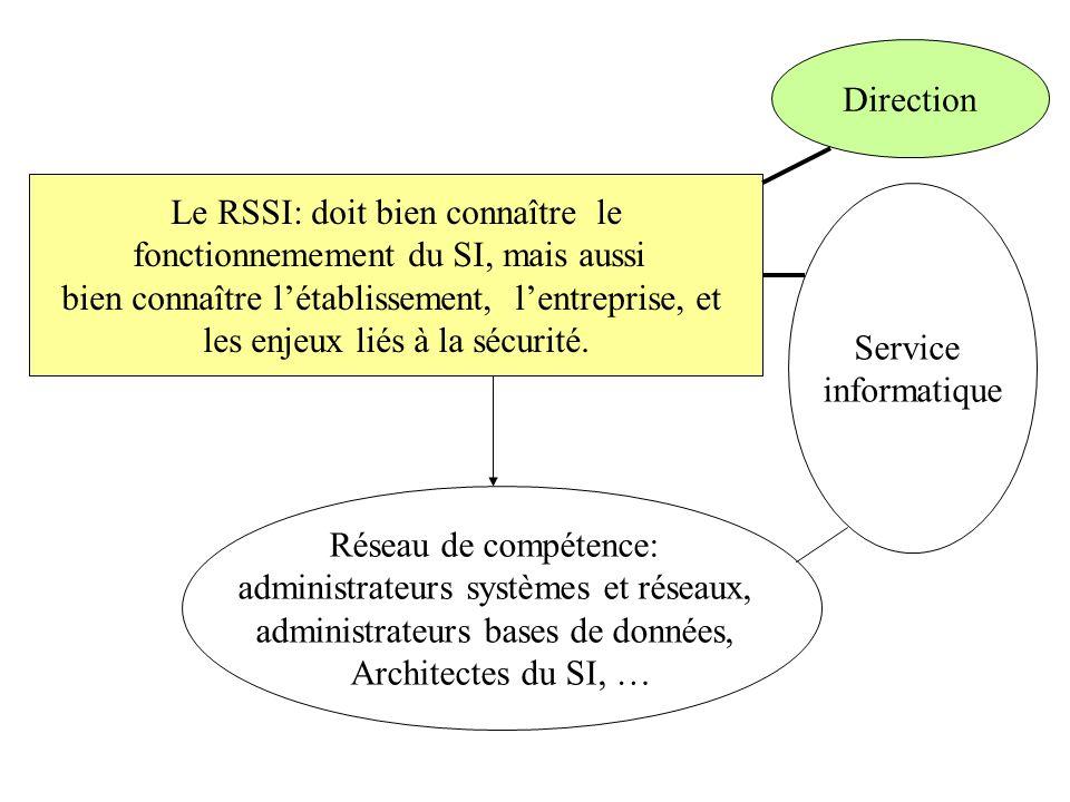 Le RSSI: doit bien connaître le fonctionnemement du SI, mais aussi