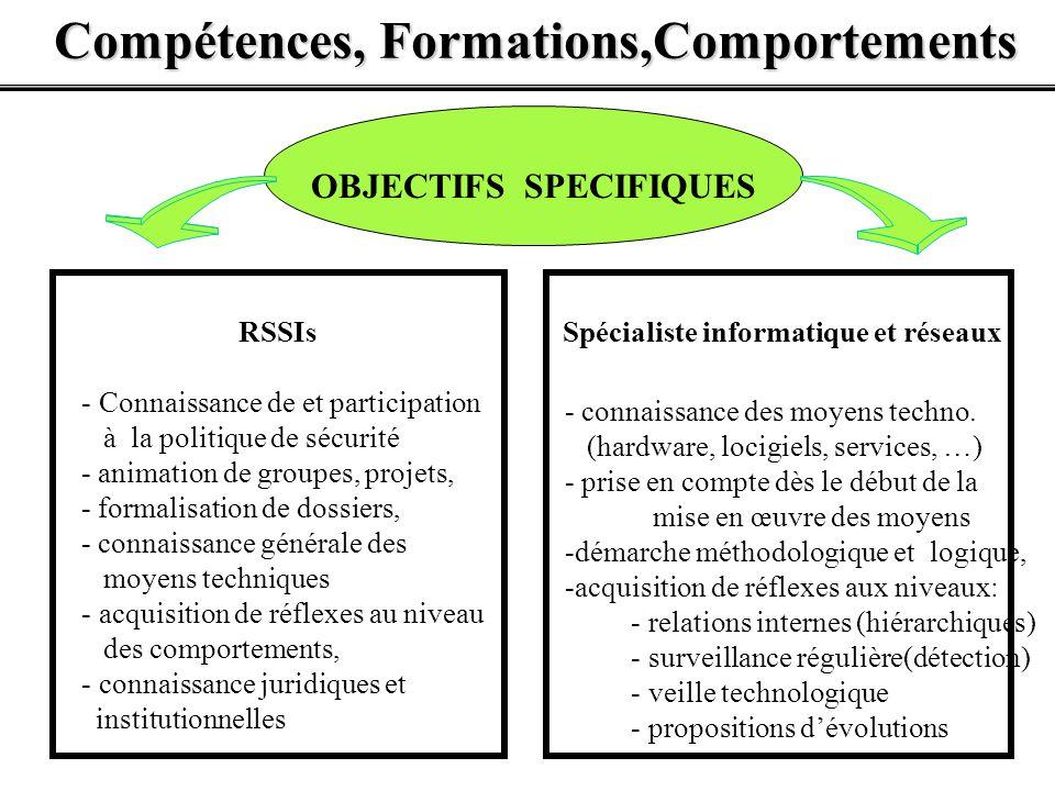 OBJECTIFS SPECIFIQUES Spécialiste informatique et réseaux
