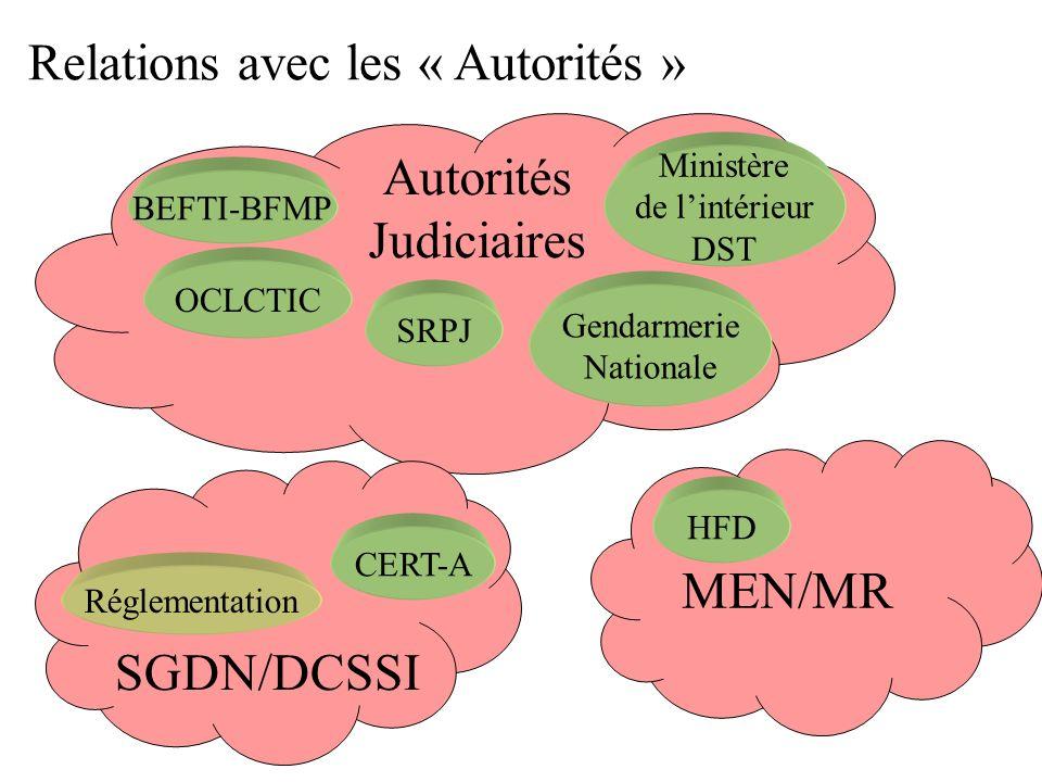 Relations avec les « Autorités »