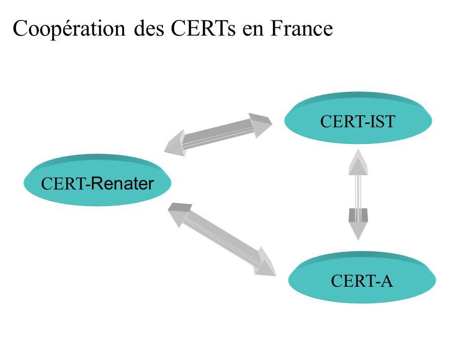 Coopération des CERTs en France