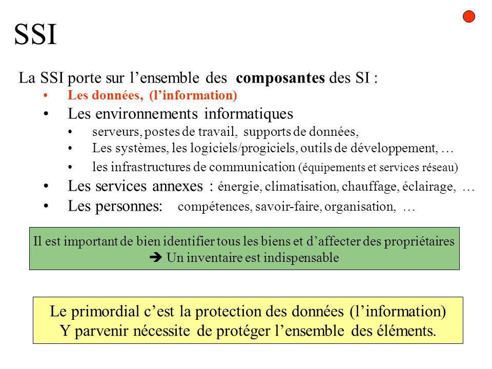 SSI La SSI porte sur l'ensemble des composantes des SI :