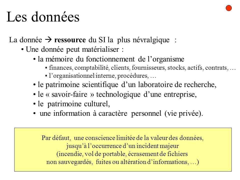 Les données La donnée  ressource du SI la plus névralgique :
