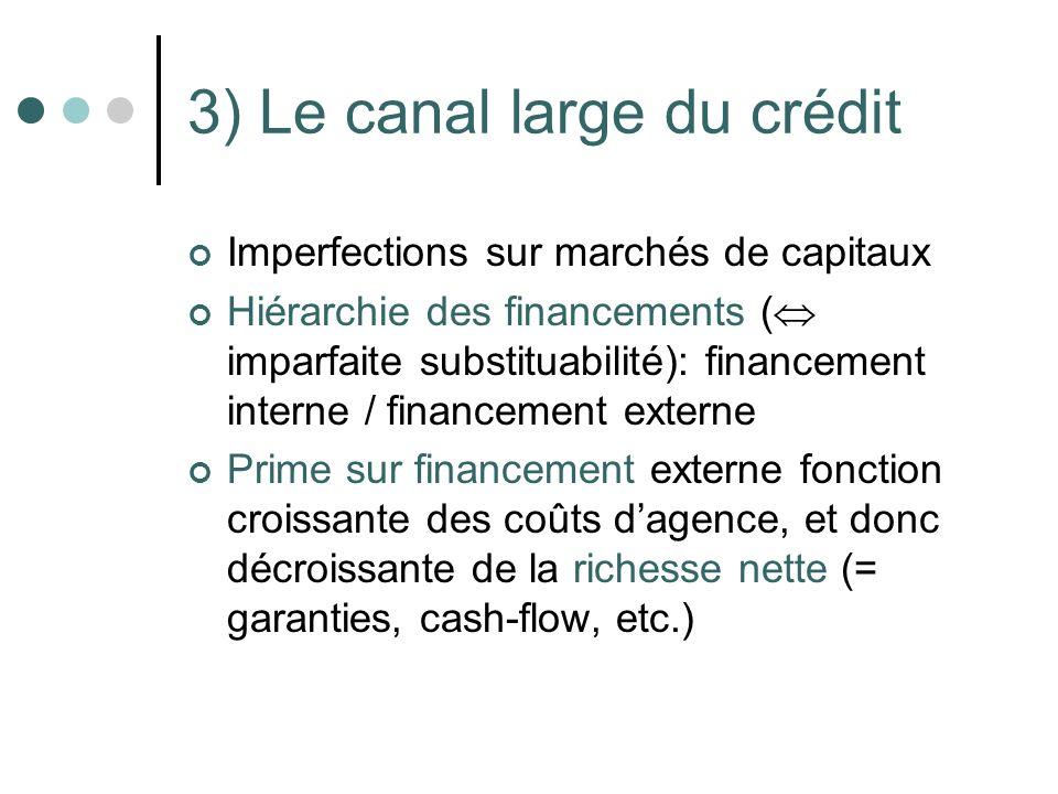 3) Le canal large du crédit