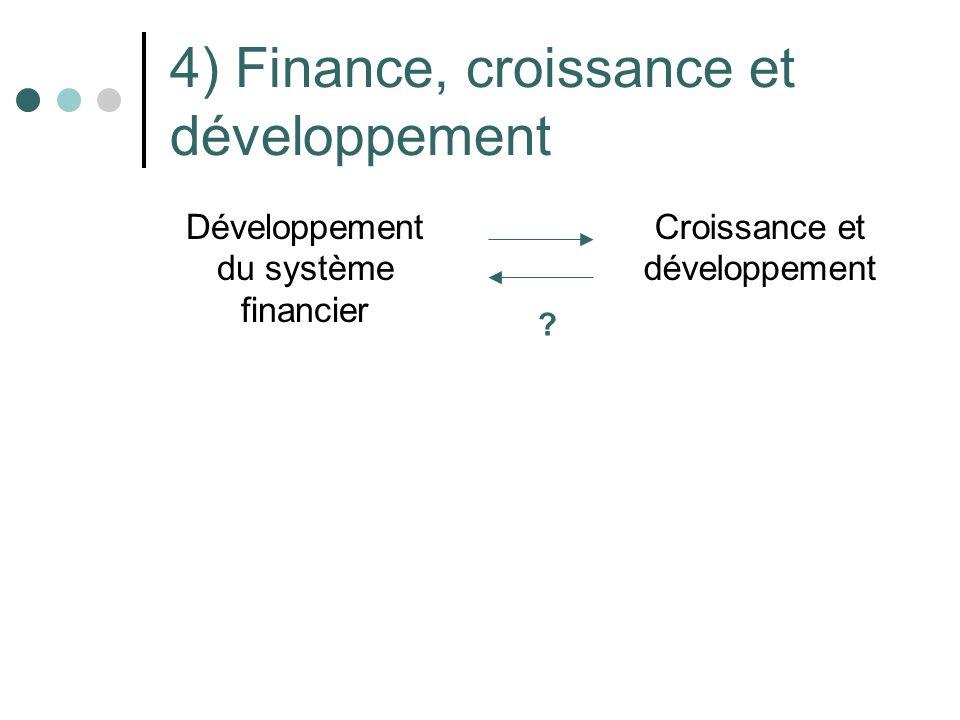 4) Finance, croissance et développement