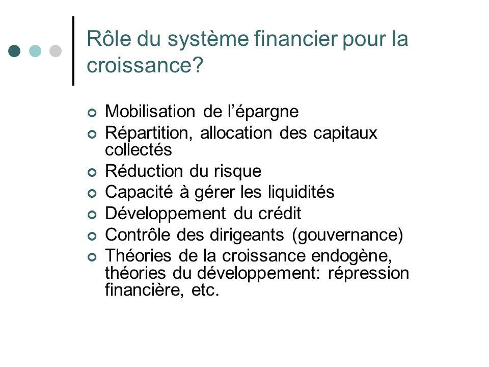 Rôle du système financier pour la croissance