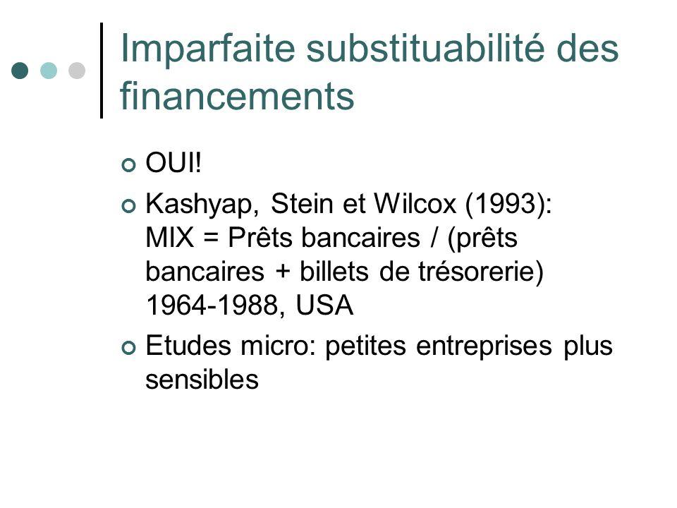 Imparfaite substituabilité des financements
