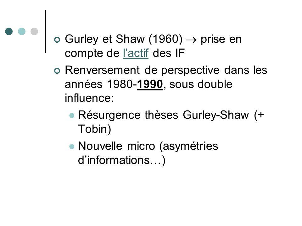 Gurley et Shaw (1960)  prise en compte de l'actif des IF