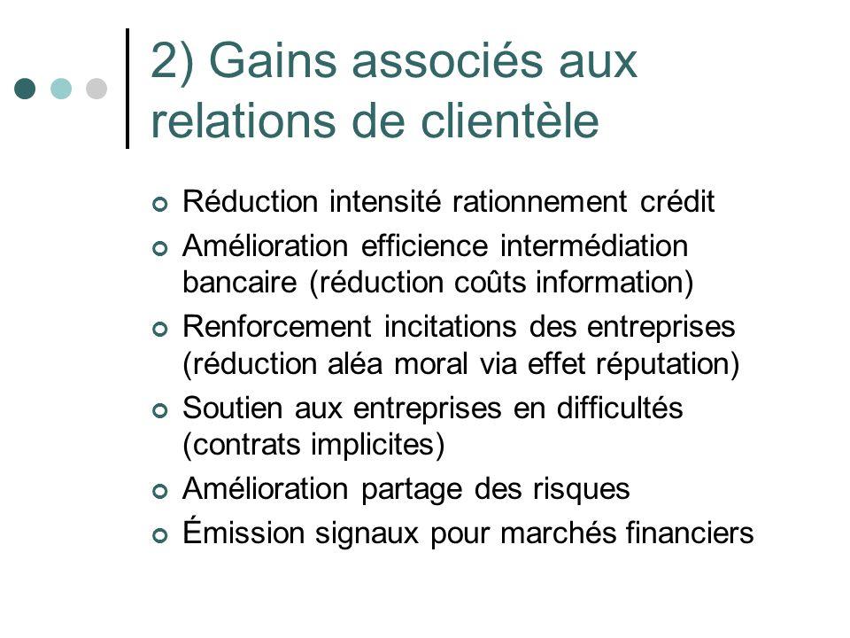 2) Gains associés aux relations de clientèle
