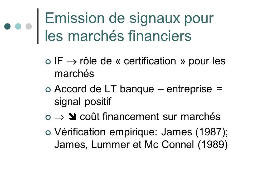 Emission de signaux pour les marchés financiers