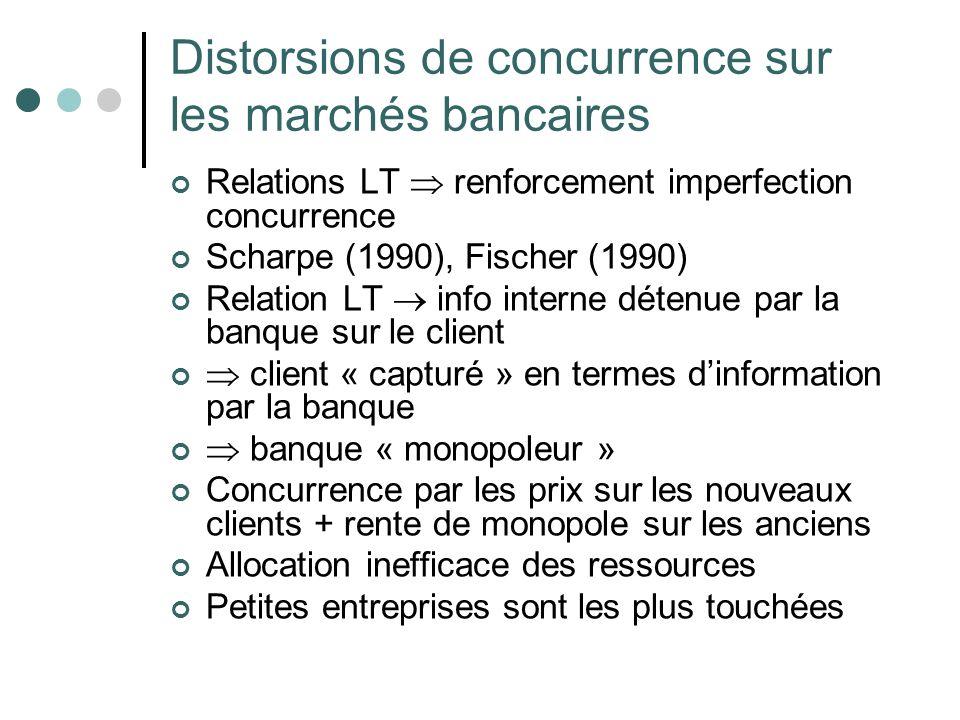 Distorsions de concurrence sur les marchés bancaires