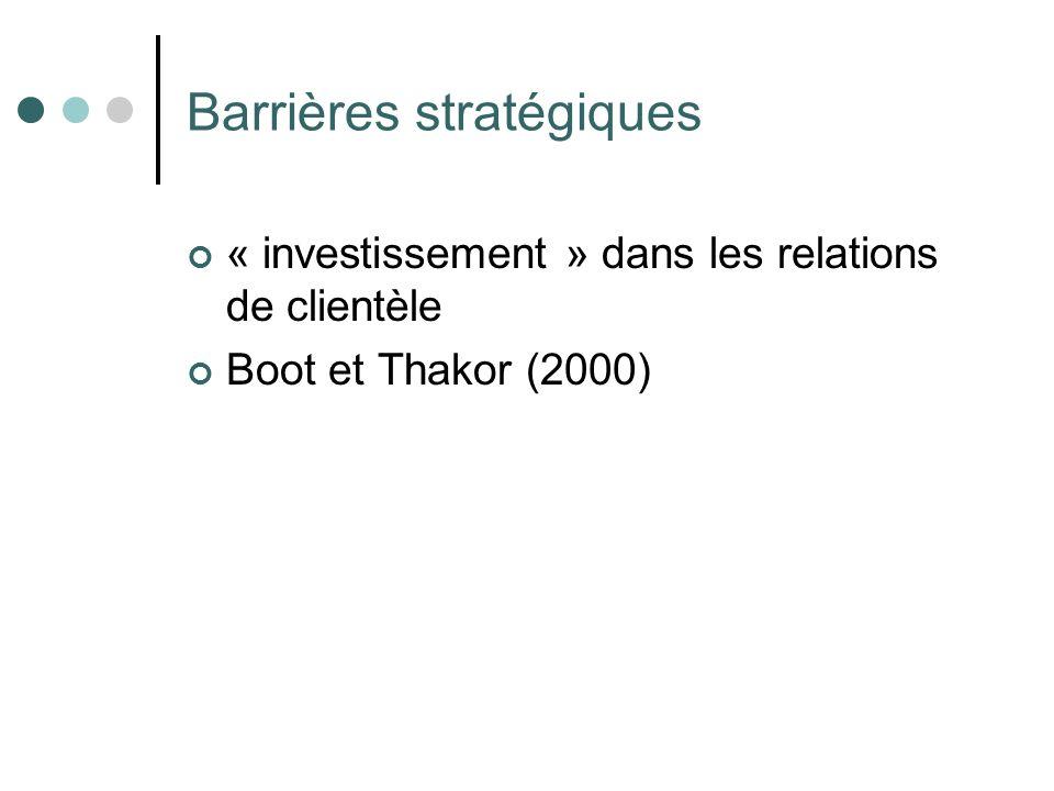Barrières stratégiques
