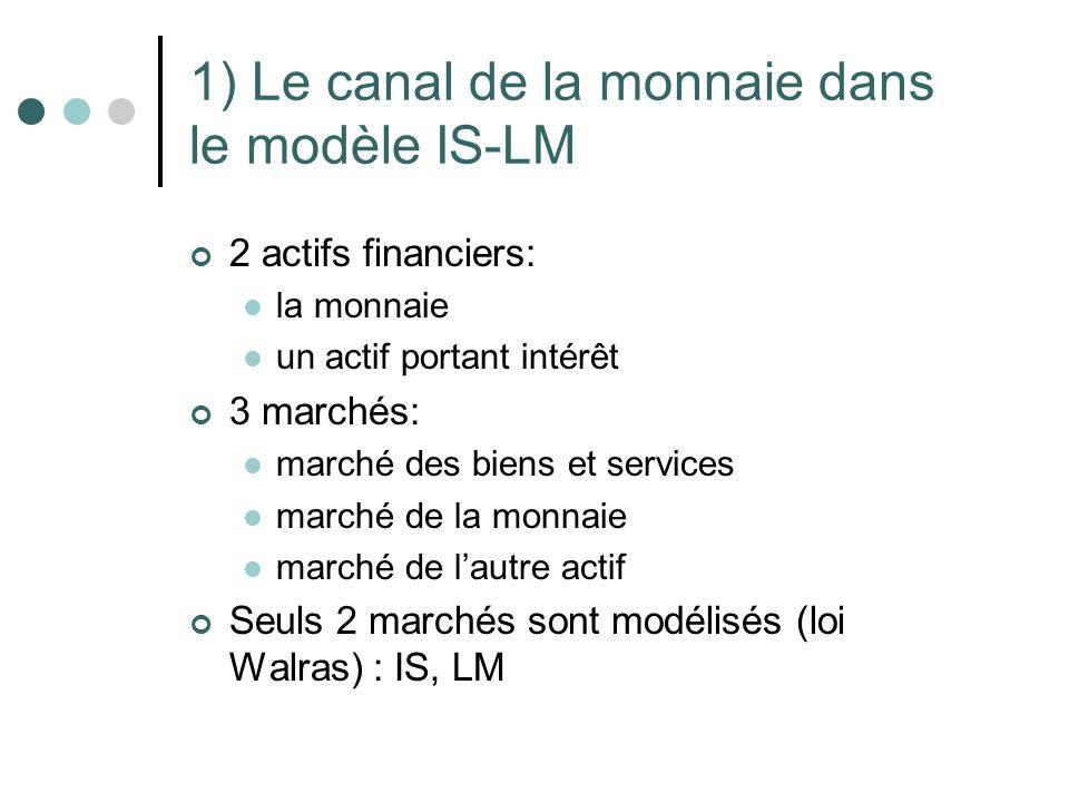 1) Le canal de la monnaie dans le modèle IS-LM
