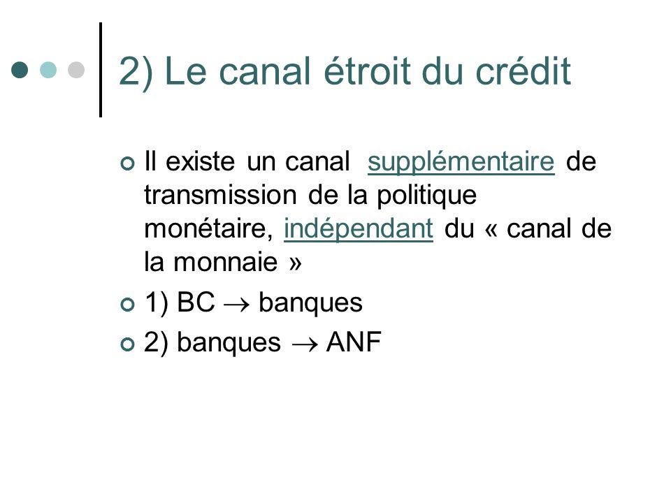 2) Le canal étroit du crédit