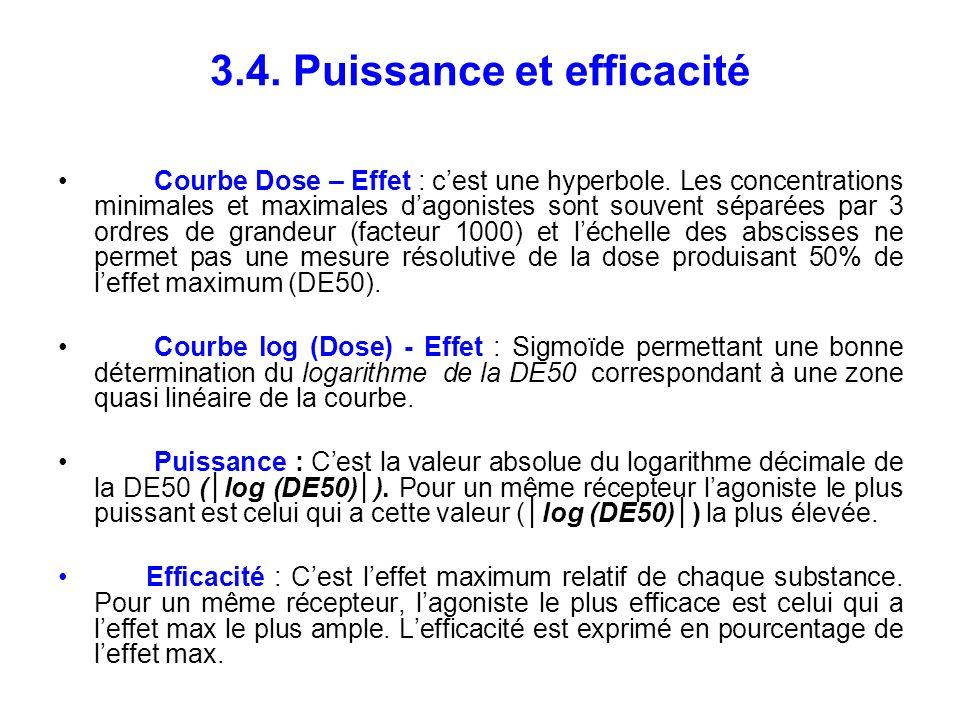 3.4. Puissance et efficacité