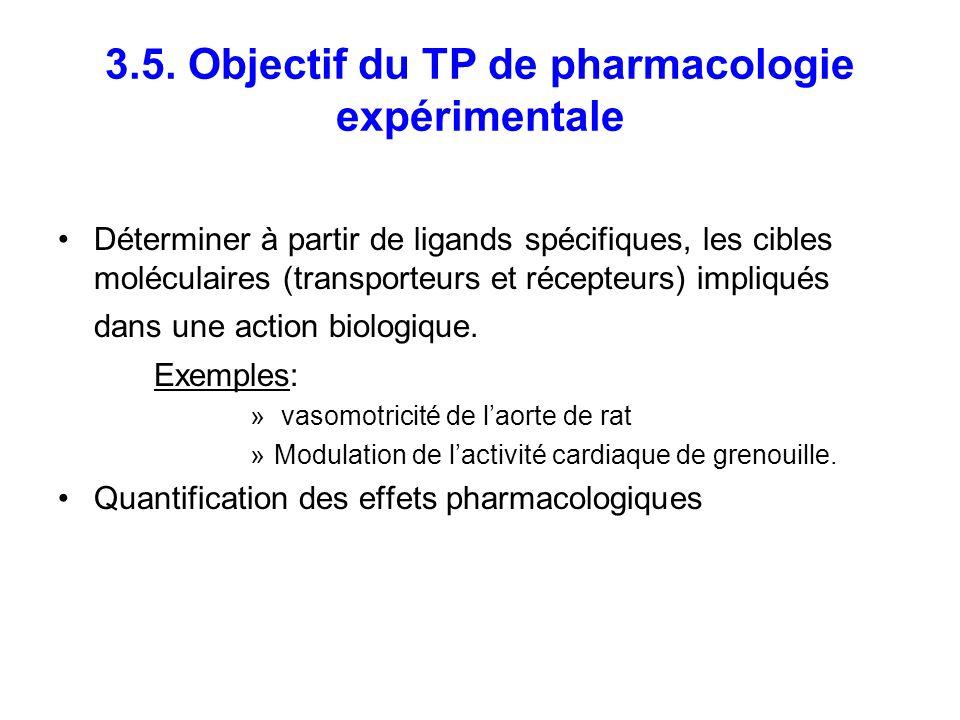 3.5. Objectif du TP de pharmacologie expérimentale