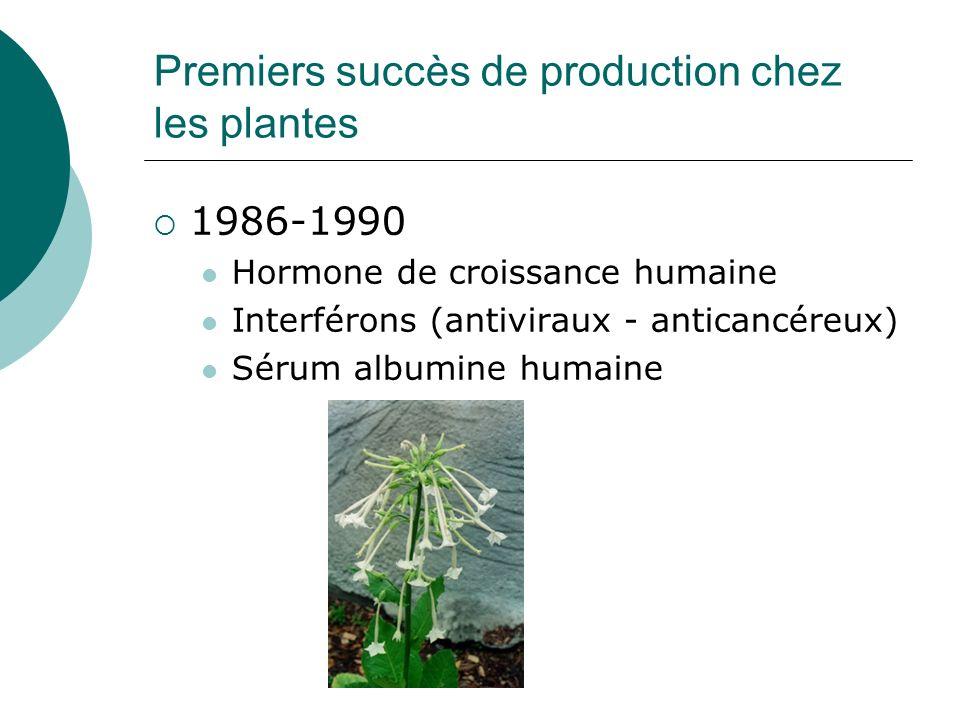 Premiers succès de production chez les plantes
