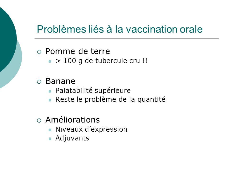 Problèmes liés à la vaccination orale