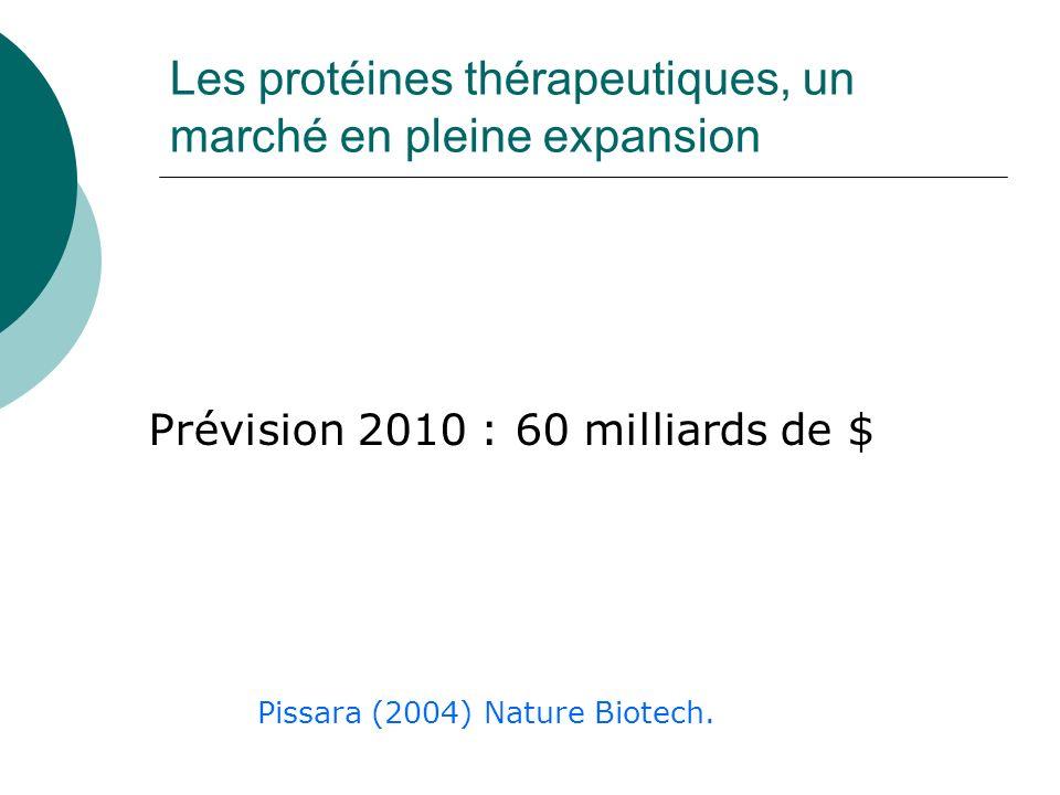 Les protéines thérapeutiques, un marché en pleine expansion